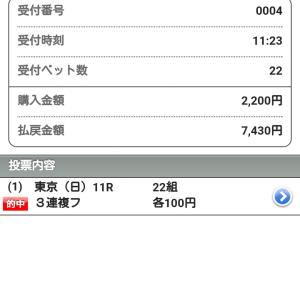 天皇賞(秋) 報告