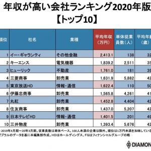 年収が高い会社ランキング【2020年版】