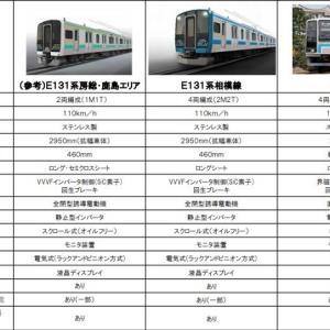 【JR東日本】相模線への新型車両E131系の投入についてJR東日本ニュースリリースにて公式発表ヽ(=´▽`=)ノ