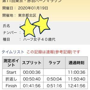 【速報】赤羽ハーフマラソン