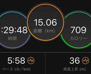 青梅マラソン30km翌日のセット練ジョグ