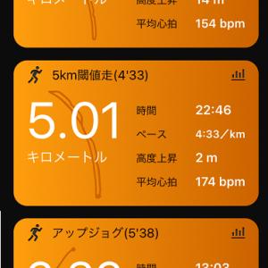 430の壁を超えたい(´・ω・`=)週末5km閾値走の巻