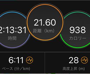 初の月間400km突破致しました(´・ω・`=)