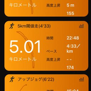 5km閾値走。暑さに敏感なカラダ