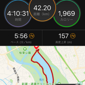 バースデーフルマラソン完走しました(*´∇`)ノ♪