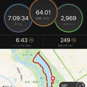 【速報】8時間耐久レースin戸田・彩湖