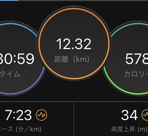 久しぶりの42kmはさすがにちょっとダメージデカいw