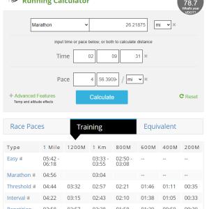 マラソン練習における距離走の適正時間&ペース