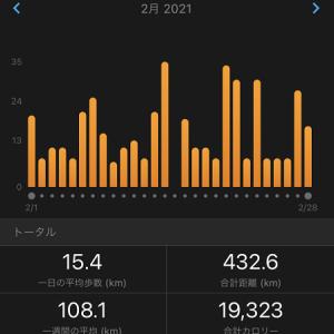 2021年2月の走行距離。この一ヶ月は今までで一番頑張った月じゃないのかな?