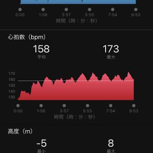 リベンジ閾値走+階段500段。