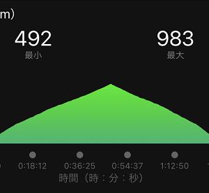 続・赤城山峠走
