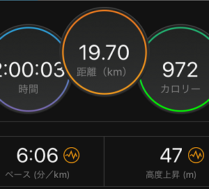 富士登山競走から中一日の2時間ジョグ。まともに練習ができない。。。