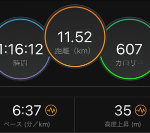 1時間くらいが走り続ける限界点