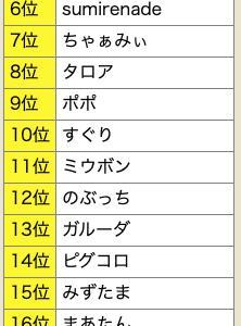 1353:出られなくなちゃった!!