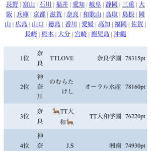 【十球ナイン】先週の地域、優勝【3回目】
