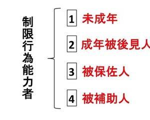 〈2〉能力 ~導入~<br />