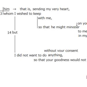 ピレモン書 12節〜14節