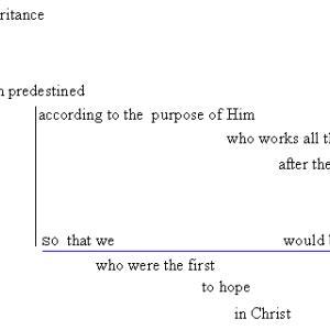 エペソ人への手紙1章11〜12節