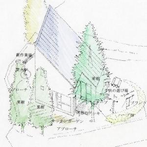 里山に住む土地を探すネットワーク