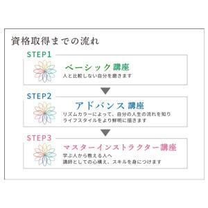 【キレイデザイン学】3つのSTEPで夢へのサポート