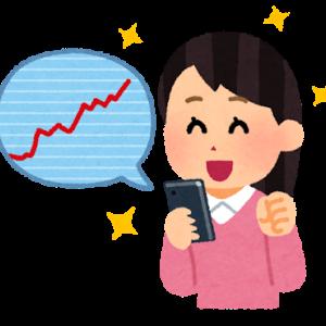 ばくち株を売却しようと計画中。利益は5万円!利回りは20%!