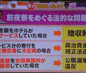 安倍総理主催の桜を見る会に見る与党の公金で有権者を接待!官僚は見て見ぬふり!