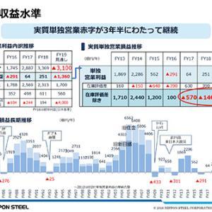 政府が日本を滅ぼす!日本最大の鉄鋼メーカー呉製鉄所閉鎖!揺らぐ日本の鉄鋼!