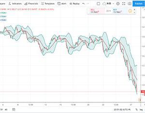 香港ドルの下落が止まらない!有事の円買いで円高に!東シナ海情勢緊迫化へ!