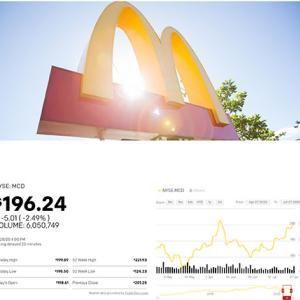 コロナ不況!アメリカマクドナルド店舗閉鎖が相次ぎ日本マクドナルドの株を一部売却!