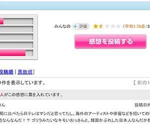 誰もが不快感!日本テレビ「スッキリ」韓国推し報道!スポンサーに不買で抗議を!