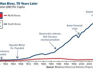 北朝鮮金王朝の崩壊が迫る!肥料買えず食料難!アメリカの金融制裁で外貨枯渇!