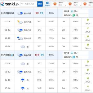 週末からの天気は!?