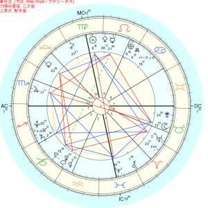 【あなたの星】1日の星は、人間関係と信頼からの自立。7日かけてビジネスっぽい配置。
