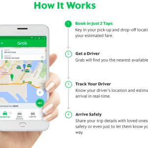 初心者のためのGrabアプリの使い方(クレジットカードが登録できない時の対処法やGoogle Mapとの連携の仕方など)