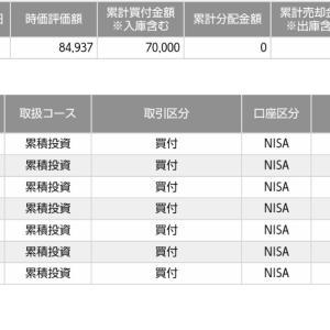 小5娘の10万円給付金運用 進捗報告