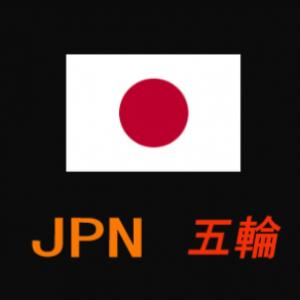 NZ戦の日本U-24代表のメンバーを考えてみる。