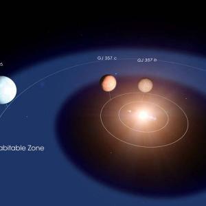 惑星探査衛星が新たな3つの惑星を発見