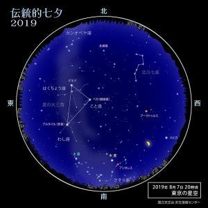 13日 ペルセウス座流星群が極大日