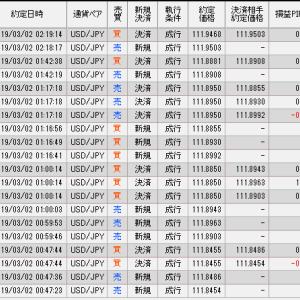 2019.3.2 ドル円トレード結果
