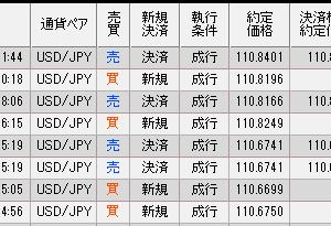2019.2.20 ドル円トレード結果