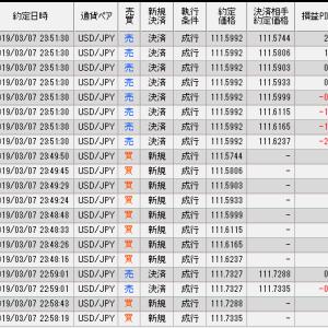 2019.3.7 ドル円トレード結果