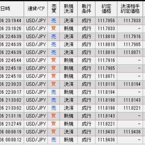 2019.3.6 ドル円トレード結果