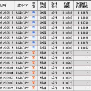 2019.3.5 ドル円トレード結果