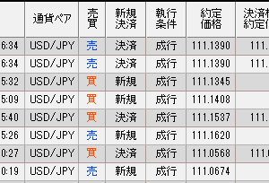 2019.3.9 ドル円トレード結果