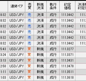 2019.3.13 ドル円トレード結果