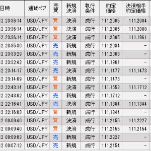 2019.3.12 ドル円トレード結果