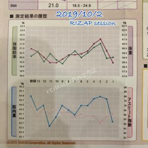 浮腫み改善で少しスッキリ(10/2 ライザップセッション)