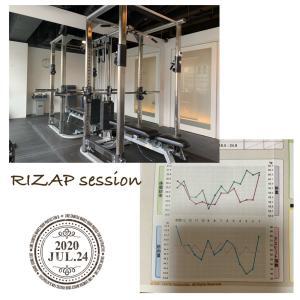 合わせたトレーニング(2020.7.24 ライザップセッション)