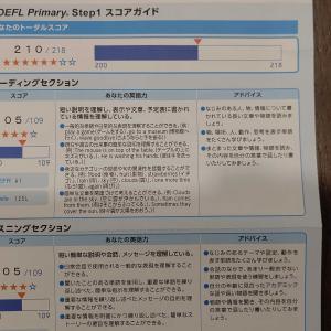 TOEFL☆2020年12月6日結果