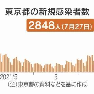 東京の新型コロナウイルス感染者過去最多に!